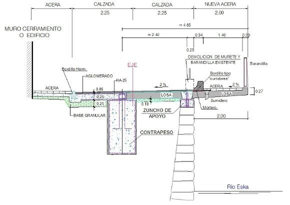 Acondicionamiento Travesía de Burgui en la NA-137